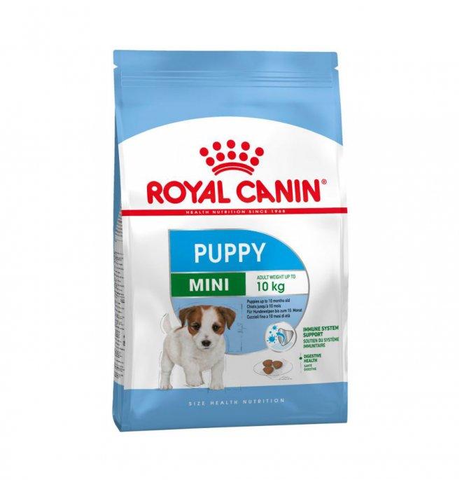 Royal canin cane puppy mini da 2 kg
